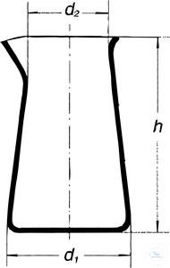 Becher Philips 500ml niedere Form